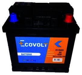 Accessoire batterie auto entretien voiture Yakarouler